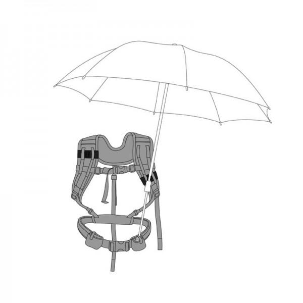 The Hands Free Umbrella System